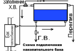 Схема накопительного бака