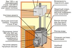 Схема печи с баком-проходником
