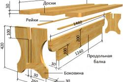 Схема сборки деревянной лавки