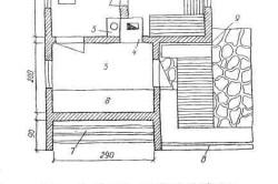Схема семейной бани с дровяной печью