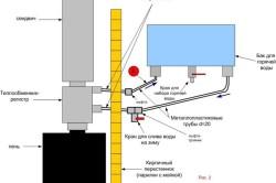 Схема устройства выносной емкости