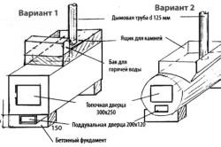 Схема печи со встроенным баком