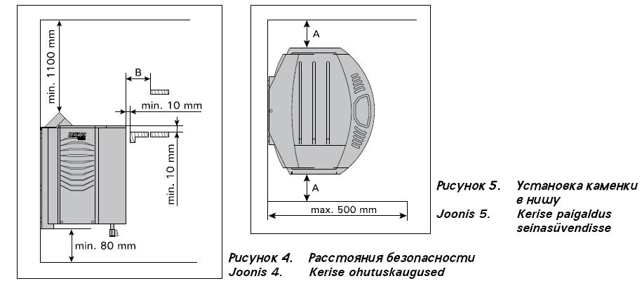Схема установки электрической настенной печи