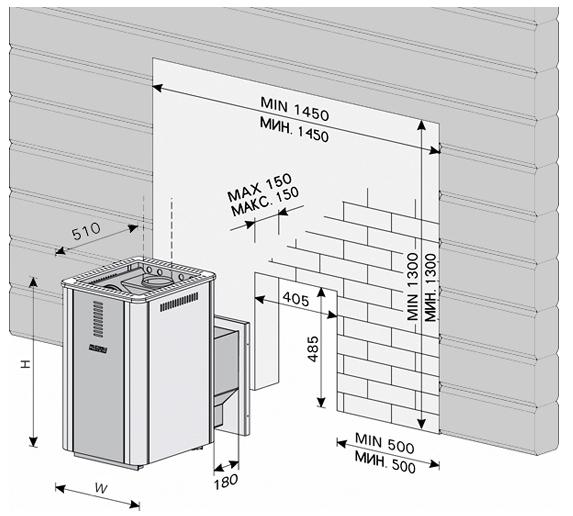 Схема установки дровяной печи для бани
