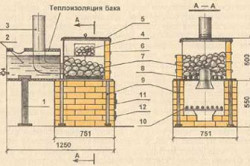 Схема устройства печи каменки