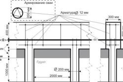 Схема фундаментной плиты на сваях