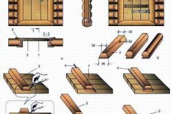 Схема строительства двери для бани
