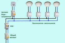 Схема электроснабжения бани