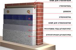 Схема утепления кирпичной стены пенопластом