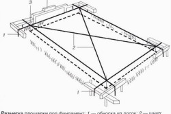 Разметка площадки под фундамент для бани
