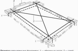 Схема разметки площадки под фундамент