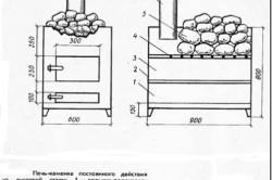 Печь-каменка сварной конструкции