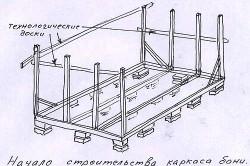 Начало строительства каркасной бани