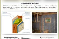 Схема утепления каркасной стены бани