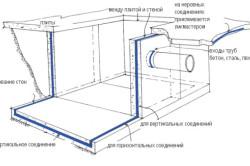Схема бетонной купели