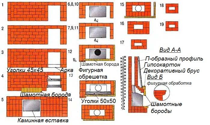 Схема расхода кирпича по рядам