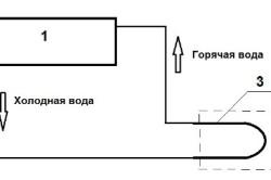 Схема подключения бака для воды с контуром в печи