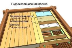 Схема настильного потолка в бане