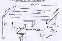 Схема расположения пологов и приступка в парилке бани
