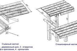 Схема съемного и стационарного настилов