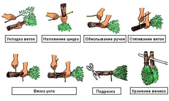 Схема как вязать веник