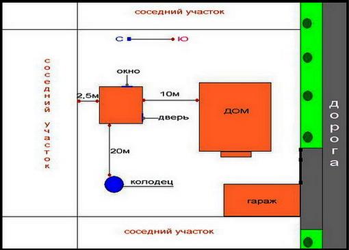 Схема расположения бани
