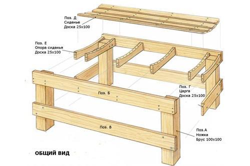 Изготовление скамеек для бани своими руками