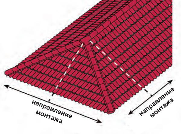 Металлочерепица своими руками вальмовая крыша 64