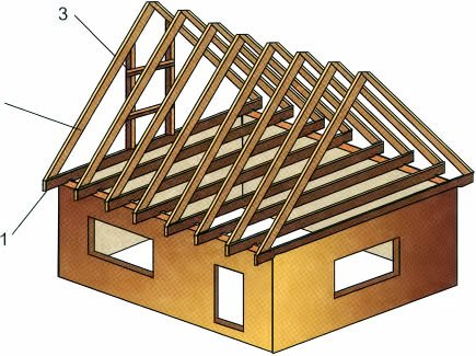 Как правильно ставить стропила на крышу бани