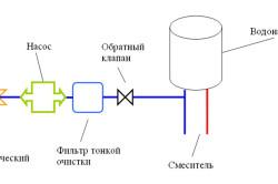 Схема монтажа насоса и фильтров