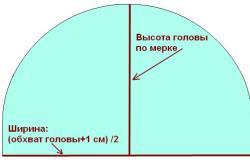 Схема построения выкройки